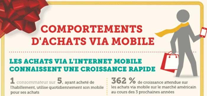 A-la-une-Home-Infographie-Tapjoy