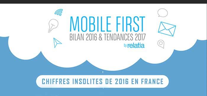 A La Une Mobile First Bilan 2016 et Tendances 2017 by Relatia